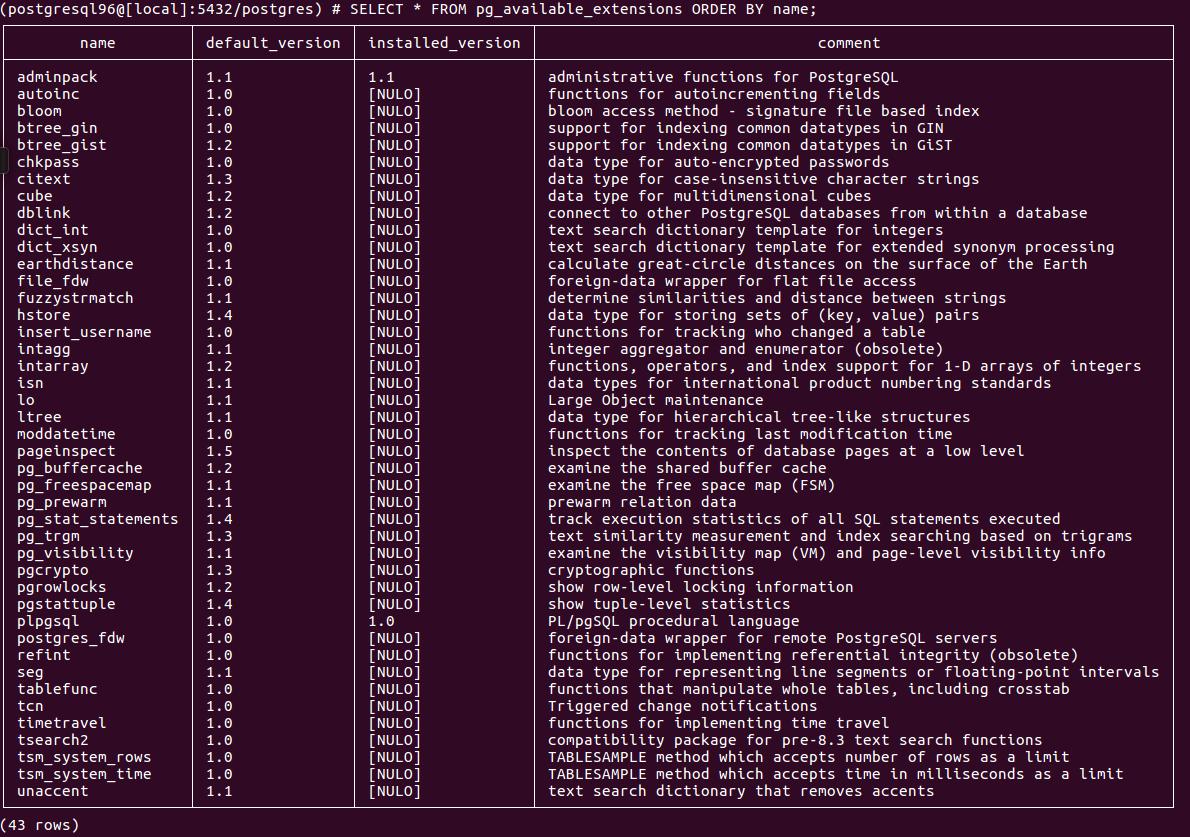 Extensiones en PostgreSQL